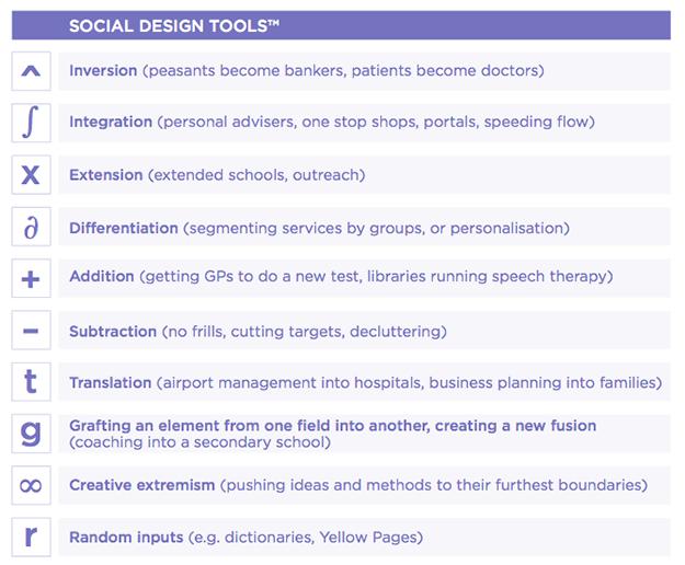 Geoff Mulgan's Social Design Tools